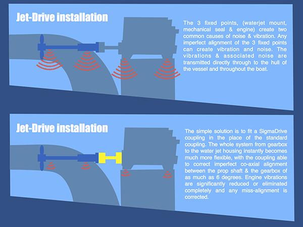 Sigmadrive jetdrive schematic