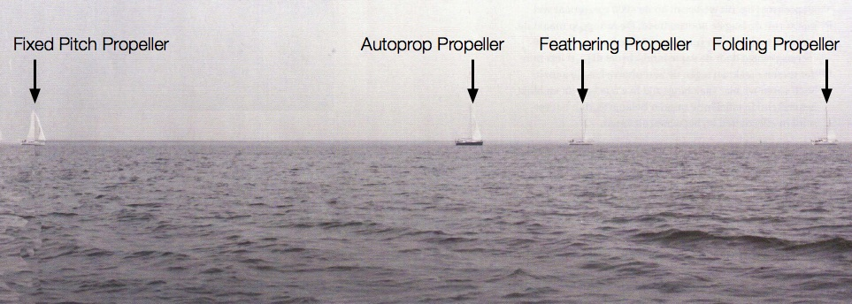 Autoprop sail test - text